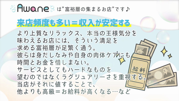 Awane(アワネ)のお仕事解説動画