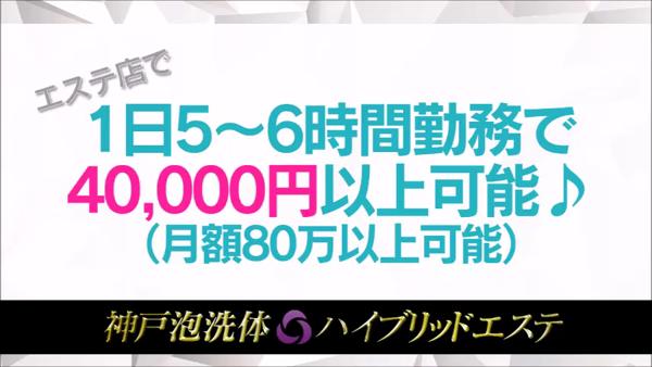 神戸泡洗体ハイブリッドエステの求人動画
